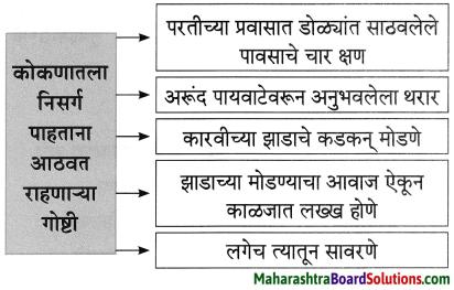 Maharashtra Board Class 8 Marathi Solutions Chapter 5 घाटात घाट वरंधाघाट 12