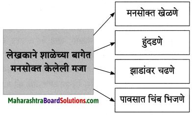 Maharashtra Board Class 8 Marathi Solutions Chapter 7 नातवंडांस पत्र 2