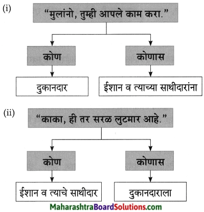 Maharashtra Board Class 8 Marathi Solutions Chapter 8 गीर्यारोहणाचा अनुभव 14