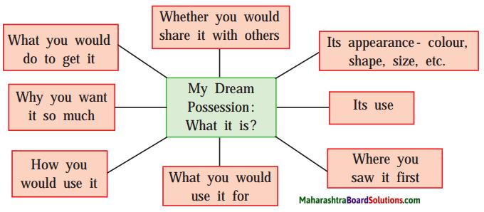 Maharashtra Board Class 9 English Kumarbharati Solutions Chapter 1.5 The Necklace 3