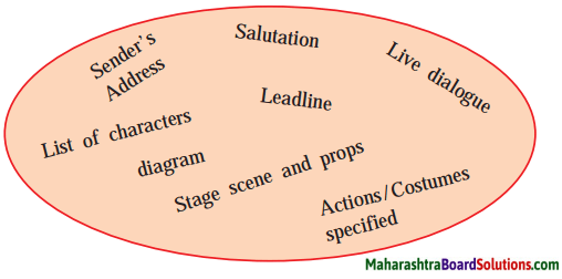 Maharashtra Board Class 9 English Kumarbharati Solutions Chapter 2.6 The Past in the Present 3