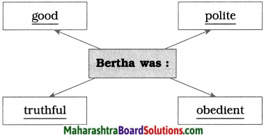 Maharashtra Board Class 9 English Kumarbharati Solutions Chapter 4.2 The Storyteller 3