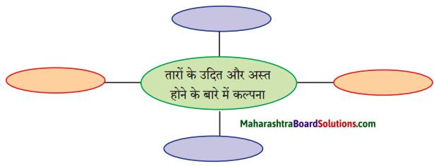 Maharashtra Board Class 9 Hindi Lokbharti Solutions Chapter 1 चाँदनी रात 1