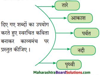 Maharashtra Board Class 9 Hindi Lokbharti Solutions Chapter 1 चाँदनी रात 4
