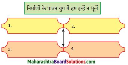 Maharashtra Board Class 9 Hindi Lokbharti Solutions Chapter 11 निर्माणों के पावन युग में 2