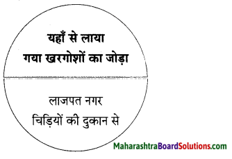 Maharashtra Board Class 9 Hindi Lokbharti Solutions Chapter 2 जंगल 15