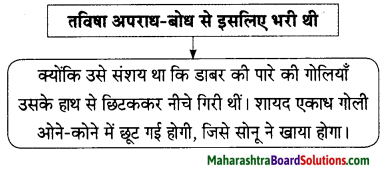 Maharashtra Board Class 9 Hindi Lokbharti Solutions Chapter 2 जंगल 17