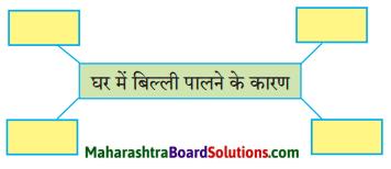 Maharashtra Board Class 9 Hindi Lokbharti Solutions Chapter 2 बिल्ली का बिलुंगड़ा 1