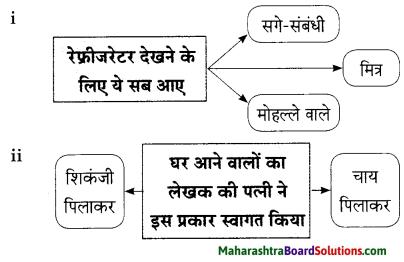 Maharashtra Board Class 9 Hindi Lokbharti Solutions Chapter 3 इनाम 10