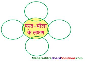 Maharashtra Board Class 9 Hindi Lokbharti Solutions Chapter 3 कबीर 1