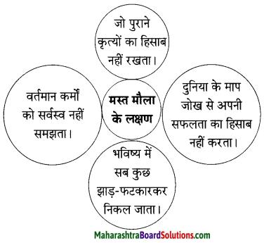 Maharashtra Board Class 9 Hindi Lokbharti Solutions Chapter 3 कबीर 2