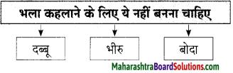 Maharashtra Board Class 9 Hindi Lokbharti Solutions Chapter 5 जूलिया 9