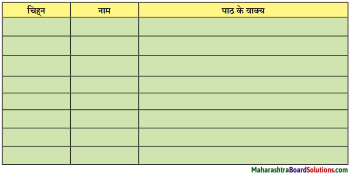 Maharashtra Board Class 9 Hindi Lokbharti Solutions Chapter 7 डाॅक्‍टर का अपहरण 3