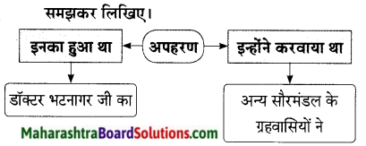 Maharashtra Board Class 9 Hindi Lokbharti Solutions Chapter 7 डाॅक्‍टर का अपहरण 8