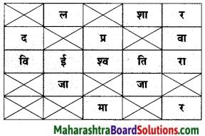 Maharashtra Board Class 9 Hindi Lokbharti Solutions Chapter 8 वीरभूमि पर कुछ दिन 16