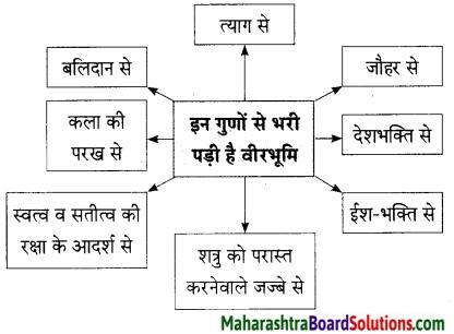 Maharashtra Board Class 9 Hindi Lokbharti Solutions Chapter 8 वीरभूमि पर कुछ दिन 22