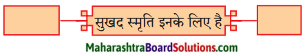 Maharashtra Board Class 9 Hindi Lokbharti Solutions Chapter 9 वरदान माँगूँगा नही 2