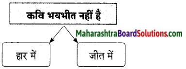 Maharashtra Board Class 9 Hindi Lokbharti Solutions Chapter 9 वरदान माँगूँगा नही 5