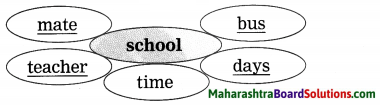 Maharashtra Board Class 9 My English Coursebook Solutions Chapter 1.2 The Fun they Had 14