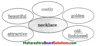 Maharashtra Board Class 9 My English Coursebook Solutions Chapter 1.5 The Necklace 16