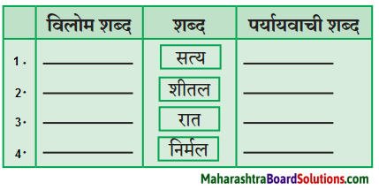 Maharashtra Board Class 10 Hindi Lokvani Solutions Chapter 1 मातृभूमि 10