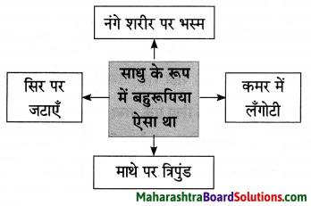 Maharashtra Board Class 10 Hindi Lokvani Solutions Chapter 2 कलाकार 2