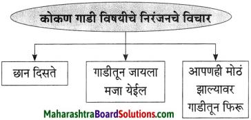 Maharashtra Board Class 10 Marathi Aksharbharati Solutions Chapter 15 खरा नागरिक 10