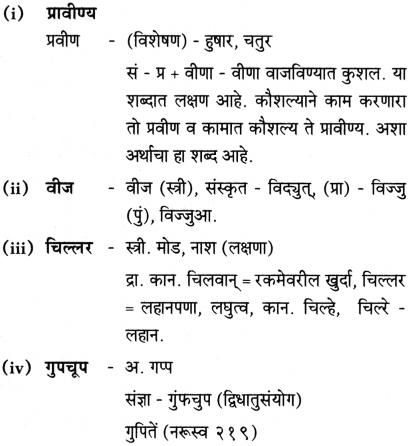 Maharashtra Board Class 10 Marathi Aksharbharati Solutions Chapter 16.1 व्युत्पत्ती कोश 7