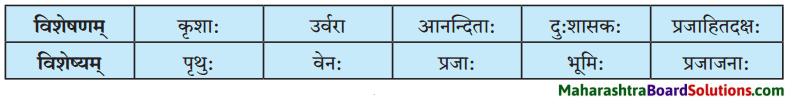 Maharashtra Board Class 10 Sanskrit Amod Solutions Chapter 1 आधकृषकः पृयुवैयः 9