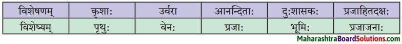 Maharashtra Board Class 10 Sanskrit Anand Solutions Chapter 1 आद्यकृषक पृथुवैन्य 5.1