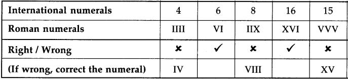 Maharashtra Board Class 5 Maths Solutions Chapter 1 Roman Numerals Problem Set 1 12