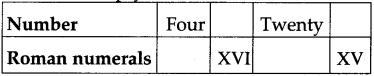 Maharashtra Board Class 5 Maths Solutions Chapter 1 Roman Numerals Problem Set 1 8