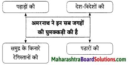 Maharashtra Board Class 9 Hindi Lokbharti Solutions Chapter 10 अपराजेय 9