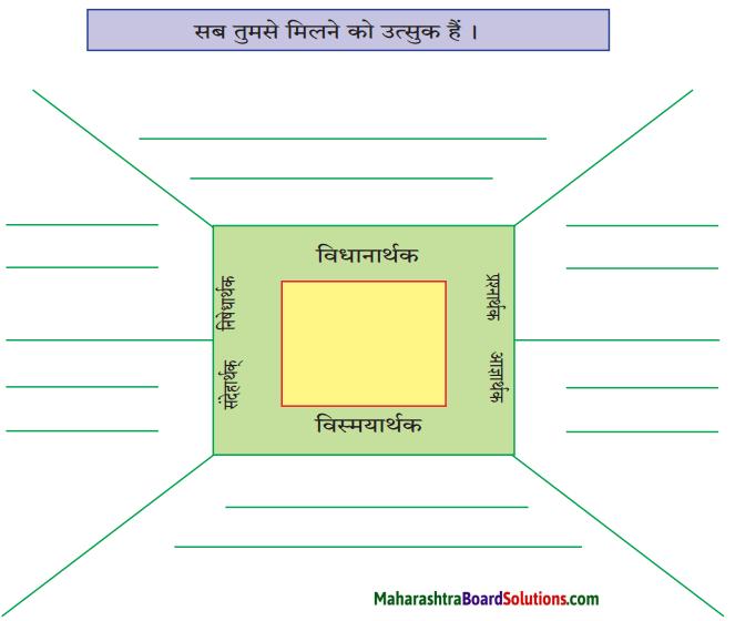 Maharashtra Board Class 9 Hindi Lokbharti Solutions Chapter 5 अतीत के पत्र 1