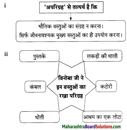 Maharashtra Board Class 9 Hindi Lokbharti Solutions Chapter 5 अतीत के पत्र 10
