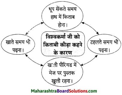 Maharashtra Board Class 9 Hindi Lokvani Solutions Chapter 2 मैं बरतन माँगूँगा 3