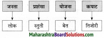 Maharashtra Board Class 9 Marathi Aksharbharati Solutions Chapter 10 कुलूप 20