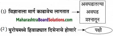 Maharashtra Board Class 9 Marathi Aksharbharati Solutions Chapter 11 आभाळातल्या पाऊलवाटा 13