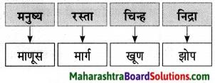 Maharashtra Board Class 9 Marathi Aksharbharati Solutions Chapter 11 आभाळातल्या पाऊलवाटा 16