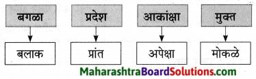Maharashtra Board Class 9 Marathi Aksharbharati Solutions Chapter 11 आभाळातल्या पाऊलवाटा 22