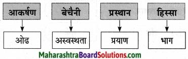 Maharashtra Board Class 9 Marathi Aksharbharati Solutions Chapter 11 आभाळातल्या पाऊलवाटा 32
