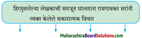Maharashtra Board Class 9 Marathi Aksharbharati Solutions Chapter 15 माझे शिक्षक व संस्कार 4