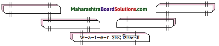 Maharashtra Board Class 9 Marathi Aksharbharati Solutions Chapter 16 शब्दांचा खेळ 1