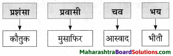 Maharashtra Board Class 9 Marathi Aksharbharati Solutions Chapter 3 'बेटा, मी ऐकतो आहे!' 11