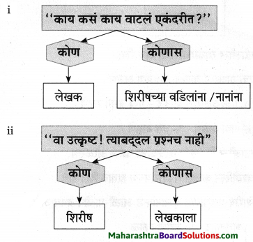 Maharashtra Board Class 9 Marathi Aksharbharati Solutions Chapter 3 'बेटा, मी ऐकतो आहे!' 26