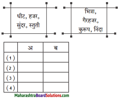 Maharashtra Board Class 9 Marathi Aksharbharati Solutions Chapter 3 'बेटा, मी ऐकतो आहे!' 3