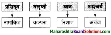 Maharashtra Board Class 9 Marathi Aksharbharati Solutions Chapter 4 जी. आय. पी. रेल्वे 10