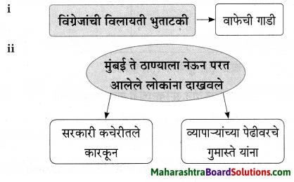 Maharashtra Board Class 9 Marathi Aksharbharati Solutions Chapter 4 जी. आय. पी. रेल्वे 13