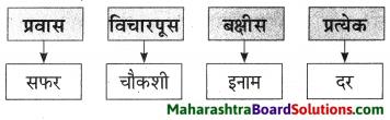 Maharashtra Board Class 9 Marathi Aksharbharati Solutions Chapter 4 जी. आय. पी. रेल्वे 18