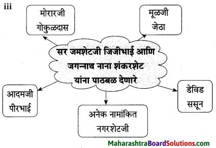 Maharashtra Board Class 9 Marathi Aksharbharati Solutions Chapter 4 जी. आय. पी. रेल्वे 8